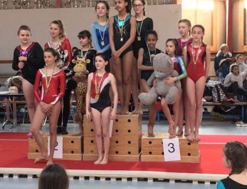 Résultats championnat gymnastique départemental et régional mars 2019